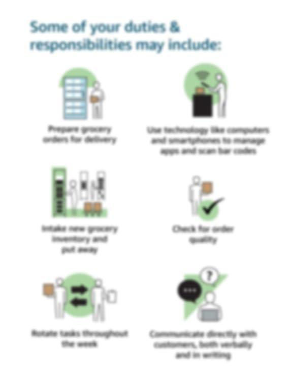 Amazon grocery fresh associate job duties graphic