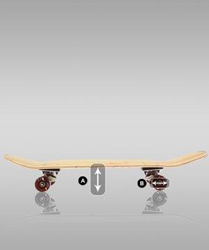 skateboard height