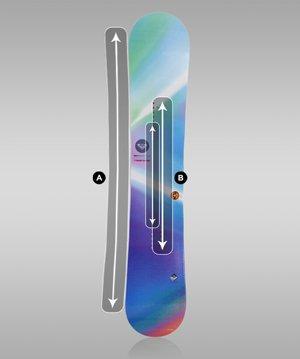 snowboard back
