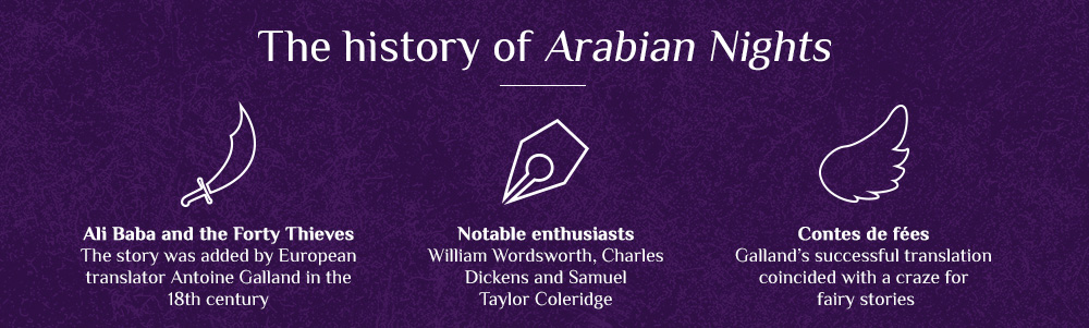 The history of Arabian Nights. Ali Baba and the Forty Thieves: The story was added by European translator Antoine Galland in the 18th century. Notable enthusiasts: William Wordsworth, Charles Dickens and Samuel Taylor Coleridge. Contes de fees: Galland's successful translation coincided with a craze for fairy stories