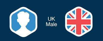 UK Male