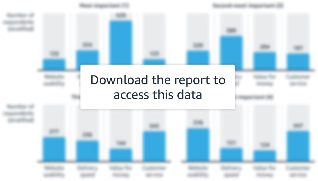 Download the report to access this data
