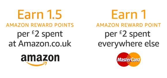 how to buy from amazon uk