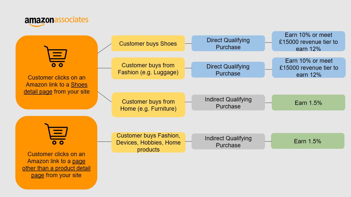 ATV Explanation Diagram