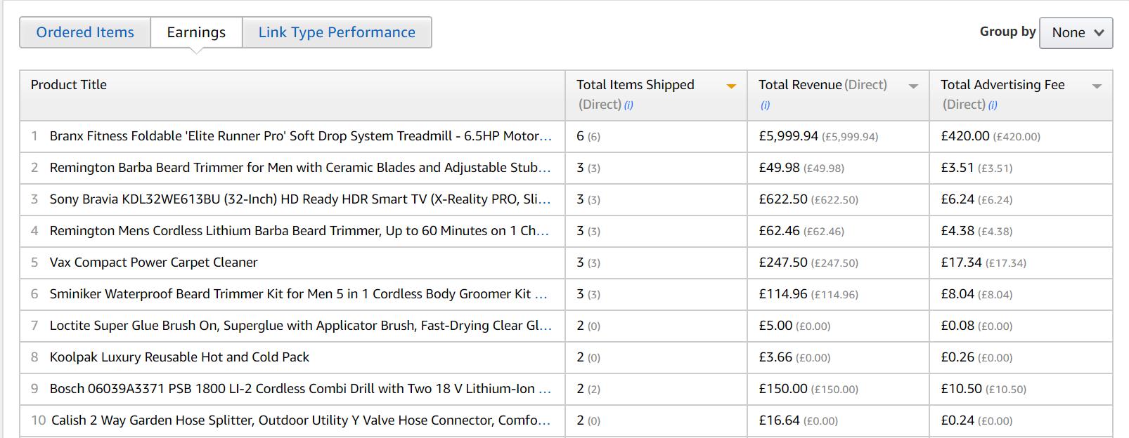 Amazon アソシエイト・プログラム新売上レポートの例