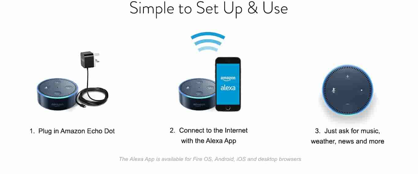 Simple to Set Up & Use - 1. Plug in Amazon Echo Dot | 2. Connect to the Internet with the Alexa App | 3. Just ask for music, weather, news and more - The Alexa App is available for Fire OS, Android, iOS and desktop browsers.