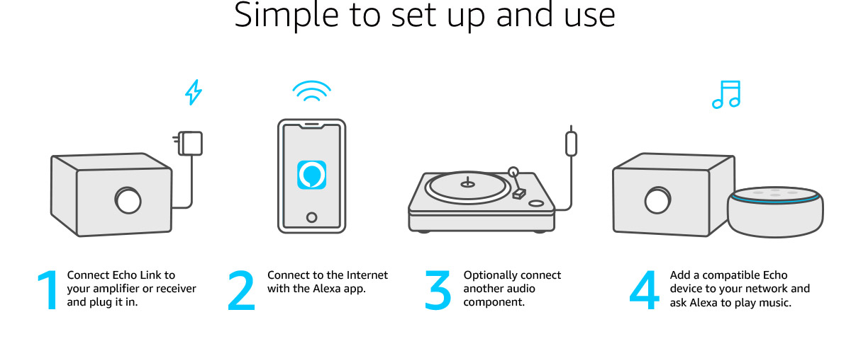 Echo Link Stream Hi Fi Music To Your Stereo System Requires Compatible Echo Device For Alexa Voice Control Amazon Co Uk Amazon Devices