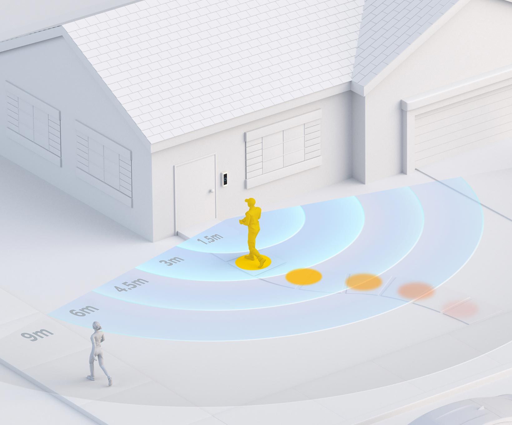 Add an extra dimension to your motion detection