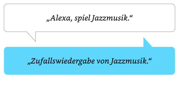 Alexa, spiel Jazzmusik