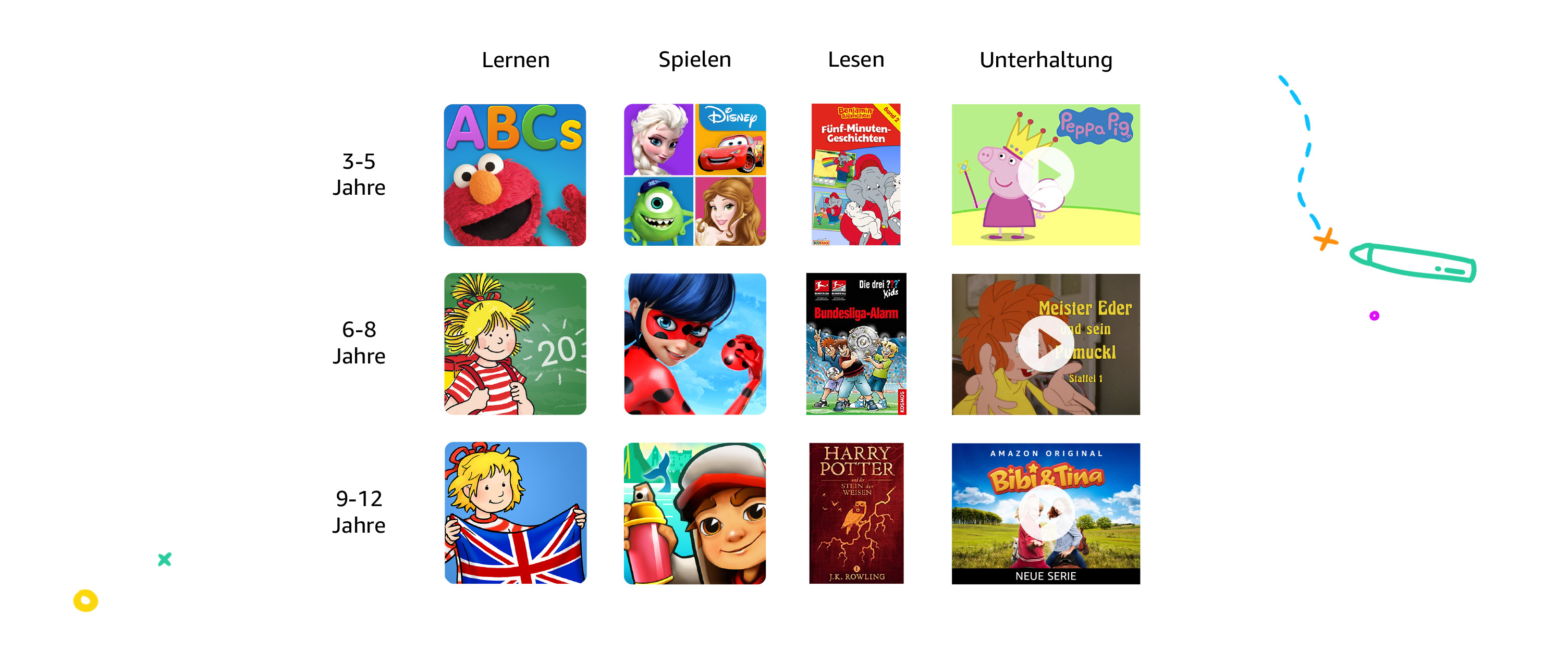 Das Neue Fire Hd 8 Kids Edition Tablet 32 Gb Violette Kindgerechte Hülle Mit Poptime Bluetooth Headset Altersklasse 8 15 Jahre Amazon Devices