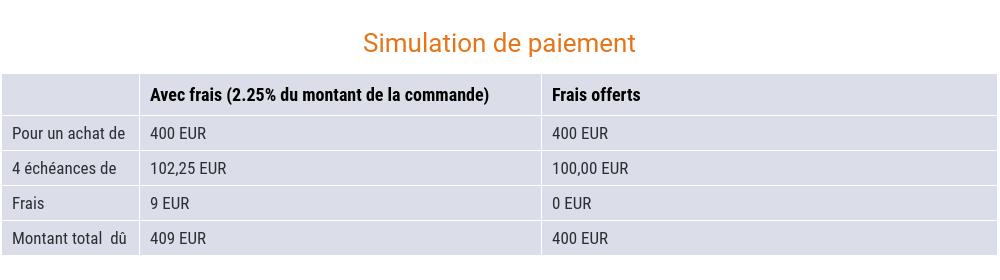 4558c2f7aabbd Cette simulation est applicable seulement aux produits vendus par Amazon.fr.  Pour toute simulation concernant les ...
