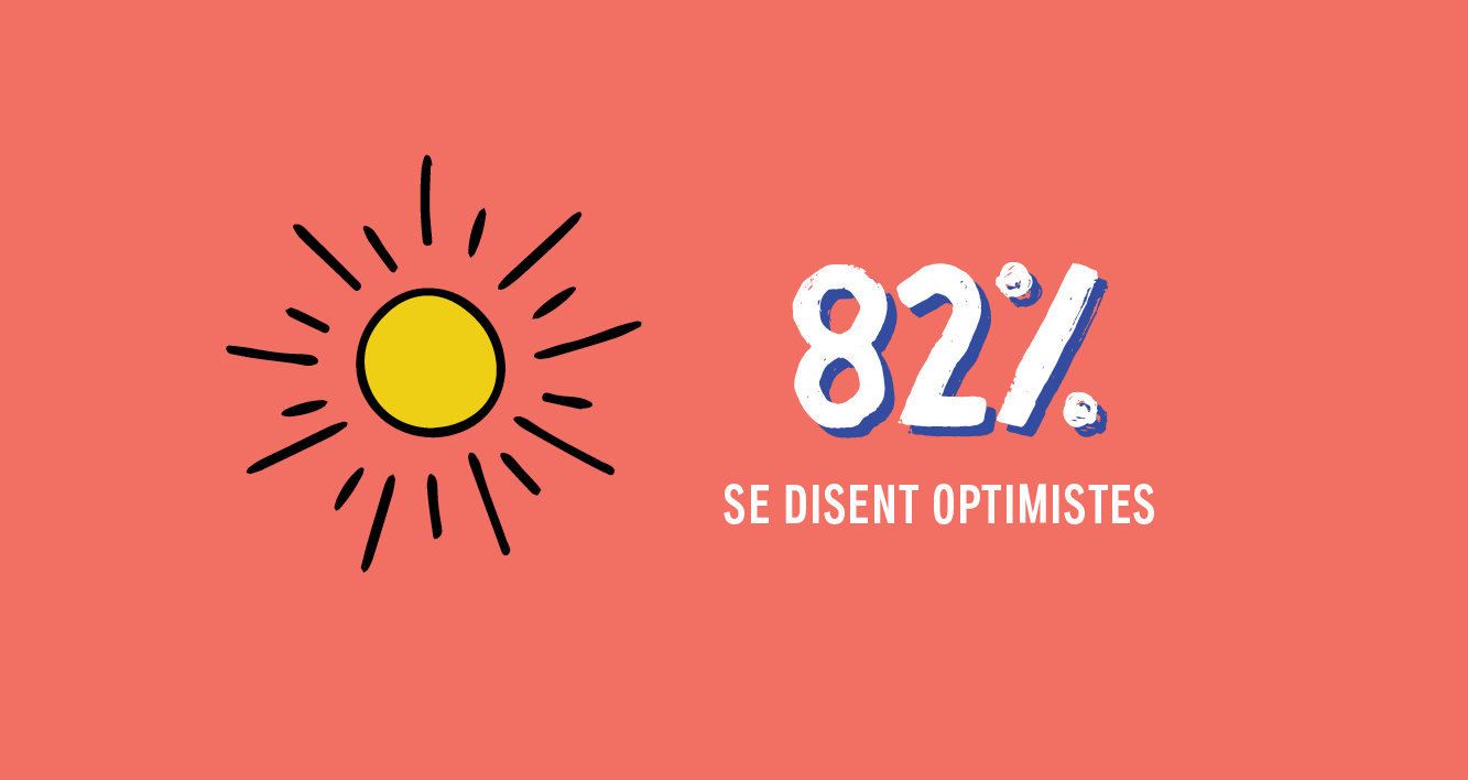 82% se disent optimistes
