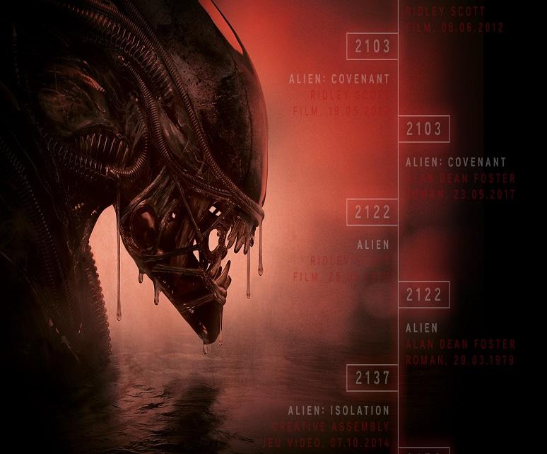 Chronologie de la saga Alien