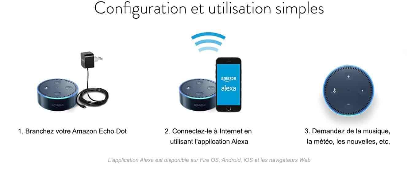 Configuration et utilisation simples - 1. Branchez votre Amazon Echo Dot | 2. Connectez-le à Internet en utilisant l'application Alexa | 3. Demandez de la musique, la météo, les nouvelles, etc. - L'application Alexa est disponible sur Fire OS, Android, iOS et les navigateurs Web