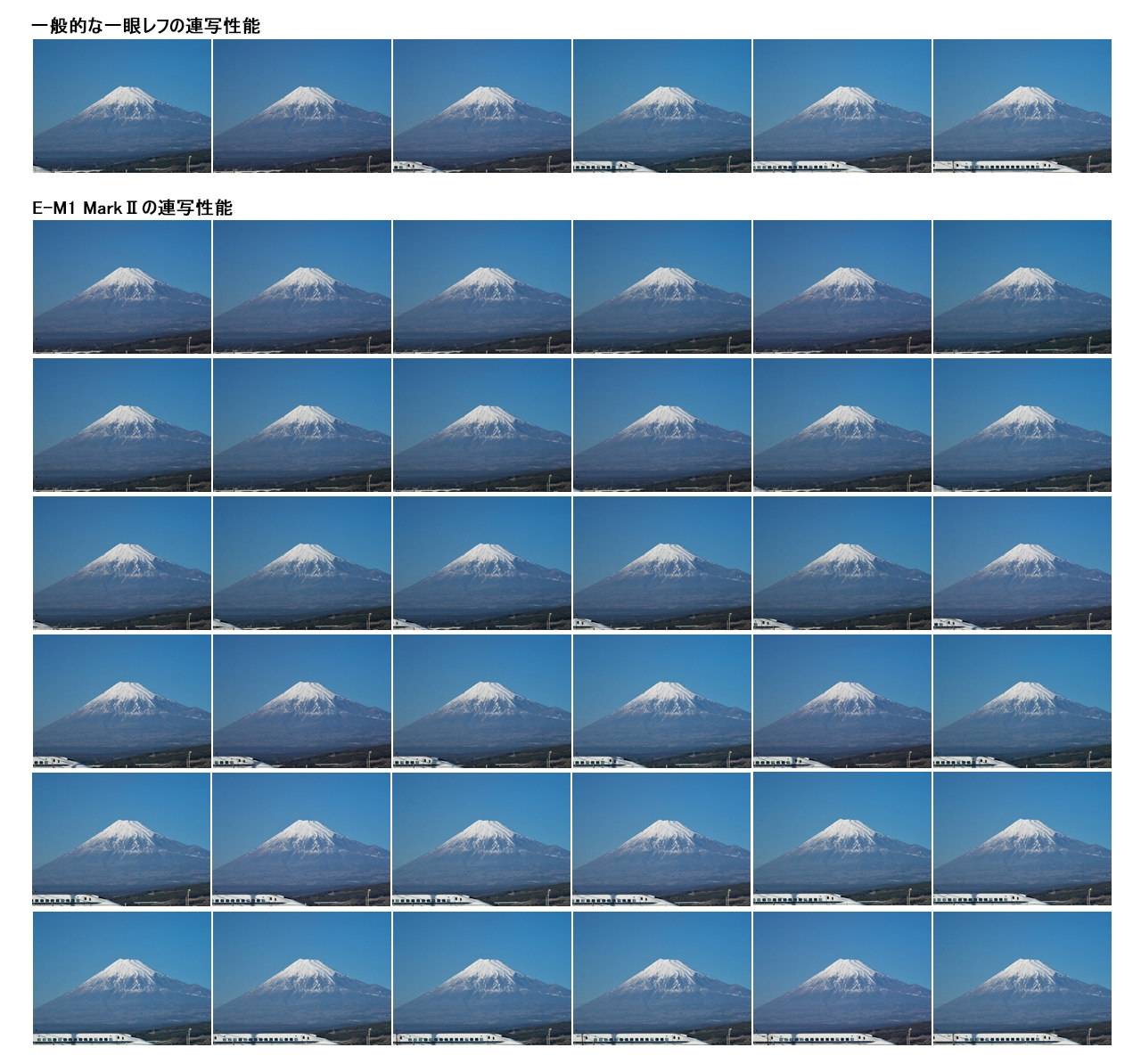 高速連写のイメージ