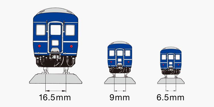 鉄道模型ゲージ比較画像