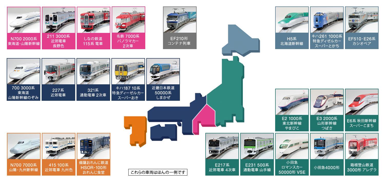 鉄道模型入門(初心者向け)