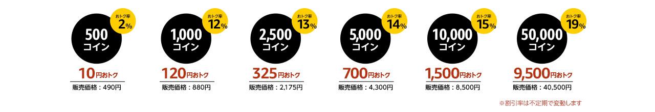 Amazonコインの価格