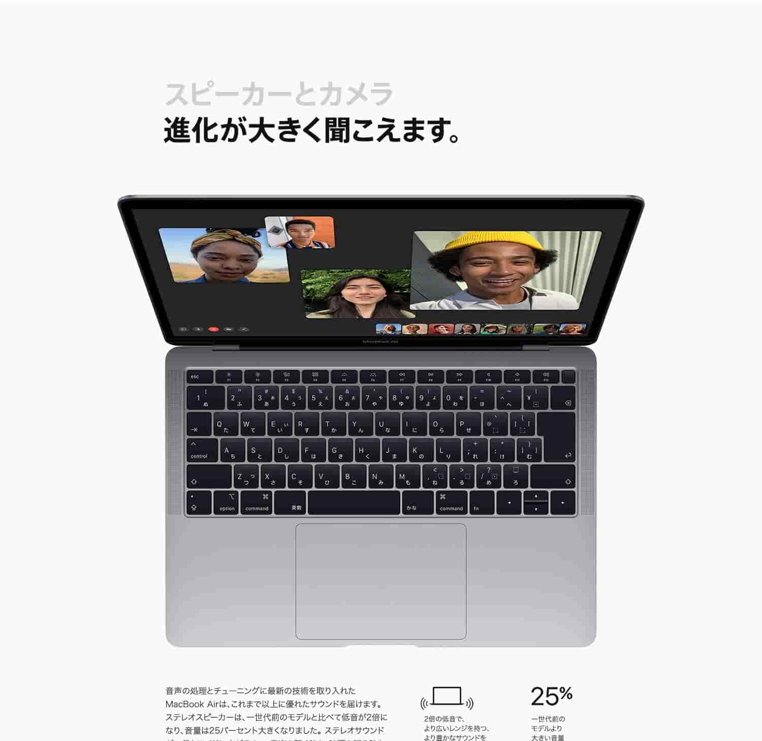 Macbook Air (Latest model)