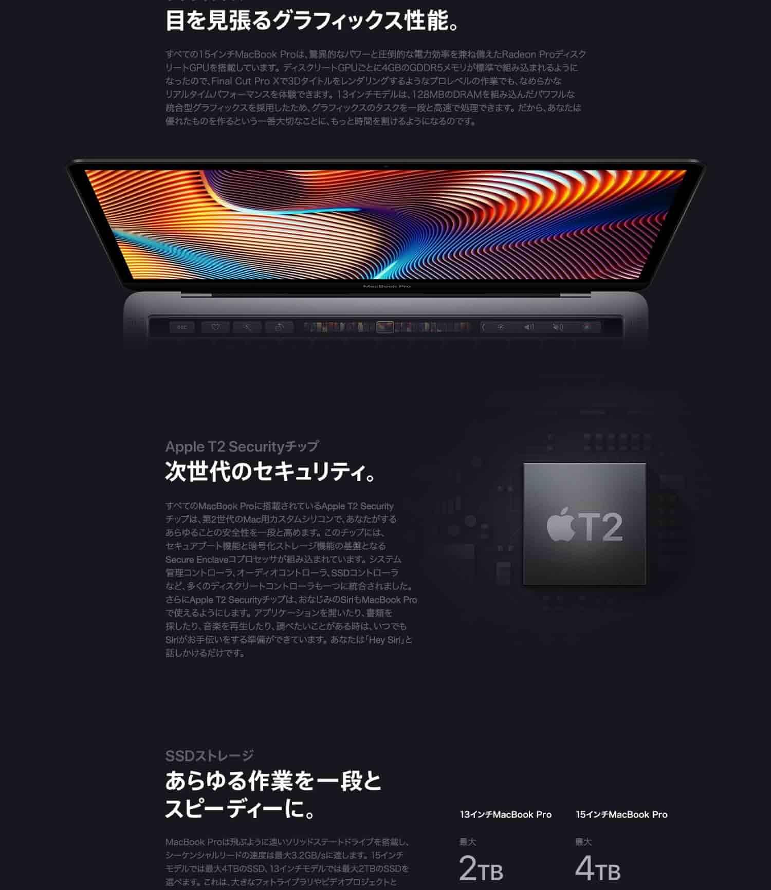 Macbook Pro (Latest model)