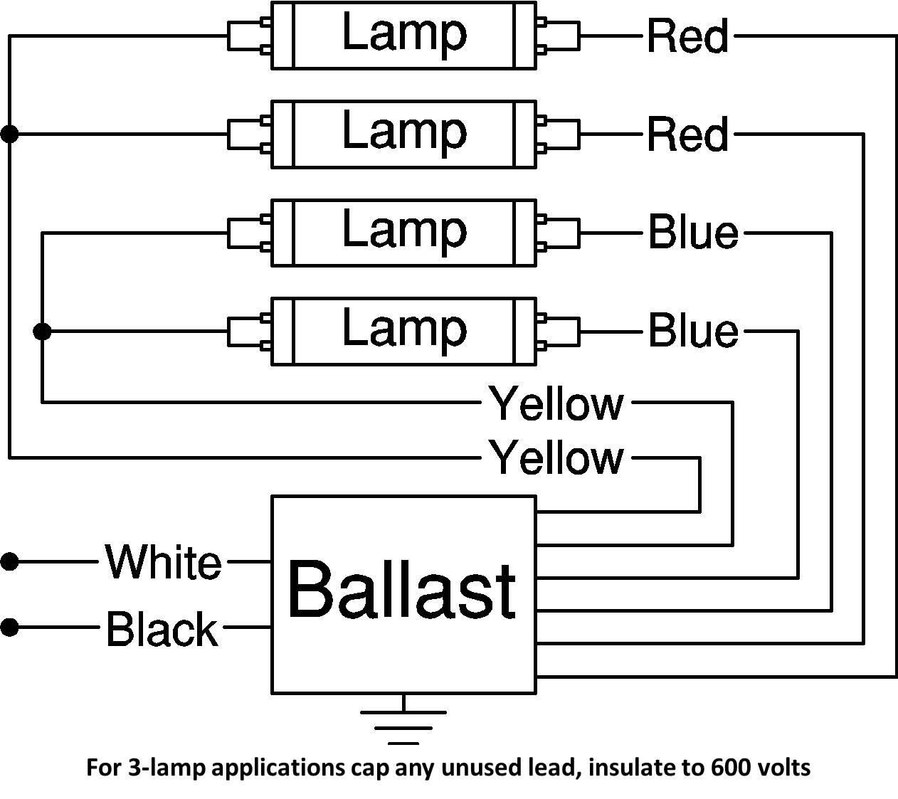 wiring diagram for 4 lamp ballast wiring image robertson 3p20160 fluorescent eballast 3 4 f32t8 linear lamp on wiring diagram for 4 lamp ballast