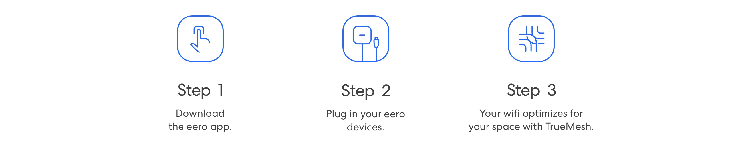 Step 1: Download the eero app. Step 2: Plug in your eero devices. Step 3: Your wifi optimizes for your space with TrueMesh.