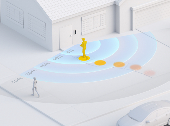 The best motion detection on the block