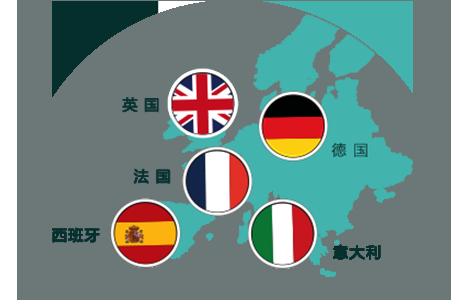 欧洲开店: 一网打尽英法德意西5大欧洲主要站点