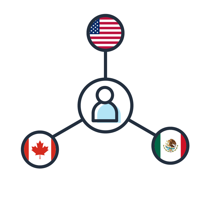 北美註冊指南
