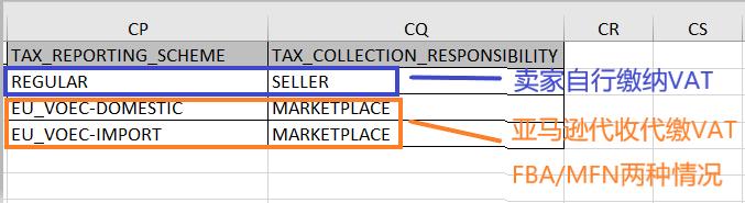 欧洲电子商务增值税法规7月1生效 ,亚马逊卖家要做什么?