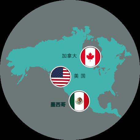 北美开店: 链接北美消费者的通路