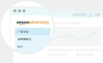 亚马逊广告平台介绍