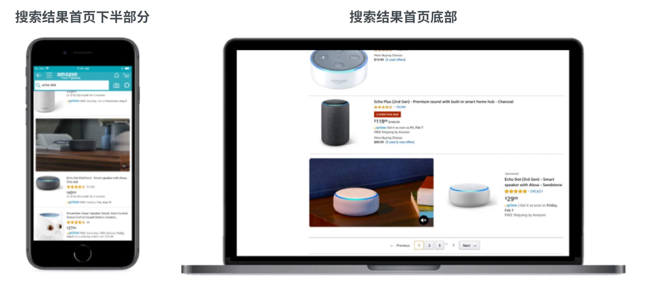 亚马逊品牌推广视频广告展现位置