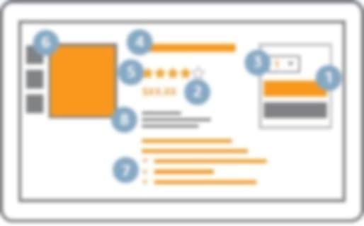 商品详情页优化