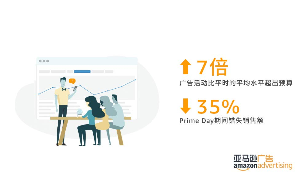 Prime Day等旺季期间流量暴涨