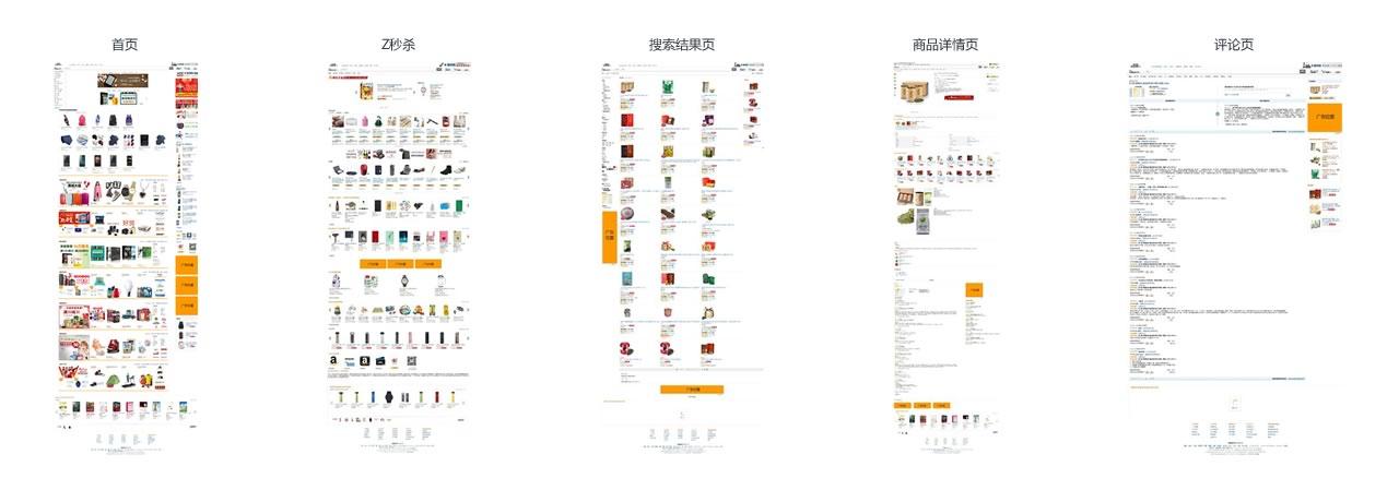 亚马逊展示广告的显示位置
