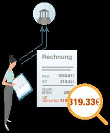 So fordern Sie Umsatzsteuer für Betriebsausgaben (Vorsteuer) zurück 4