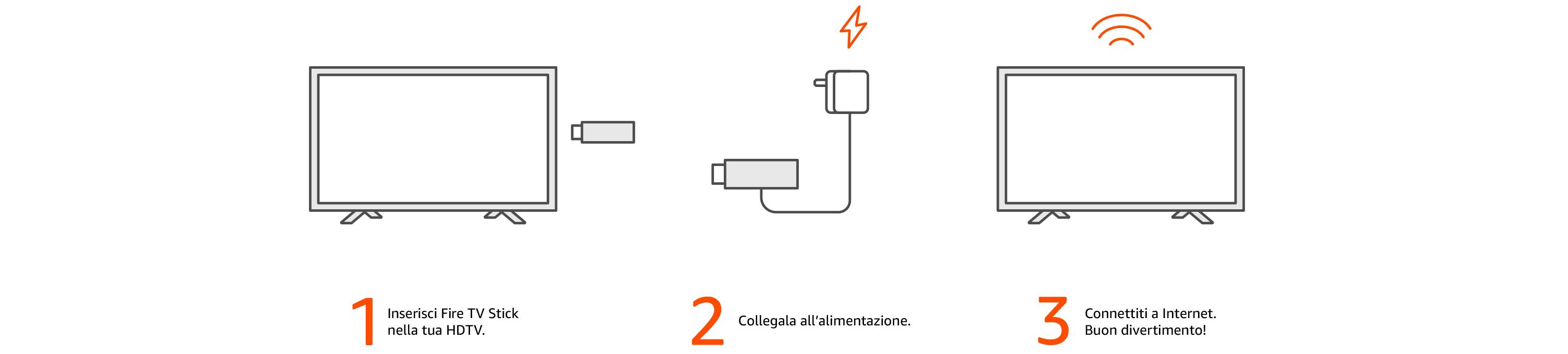 Facile da configurare e usare