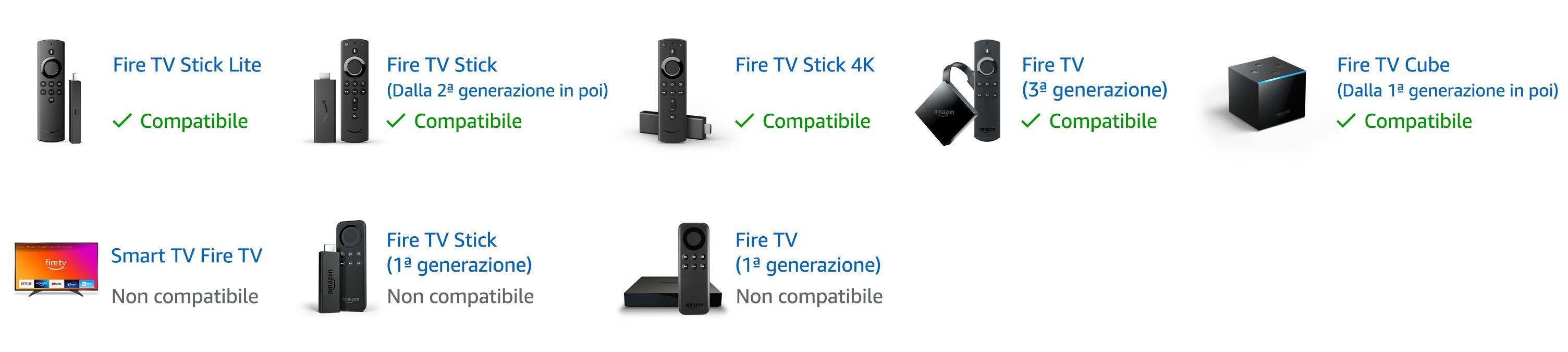 Tipi di Fire TV compatibili con il telecomando vocale Alexa (3ª generazione)