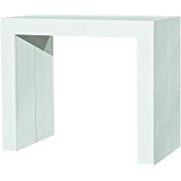 it-console-tables