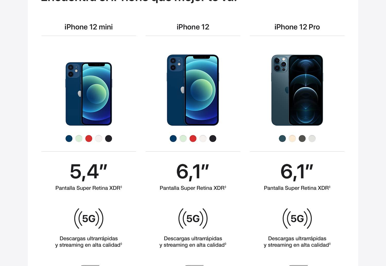 Nuevo Apple iPhone 12 mini (128GB)