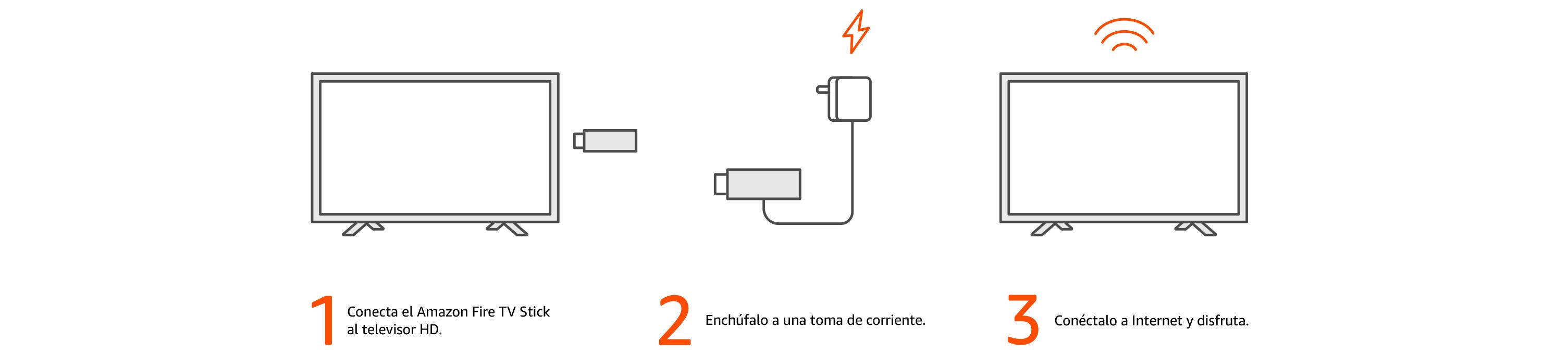 Fácil de configurar y usar
