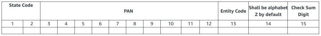 TIN Number format