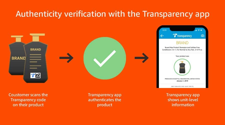 Authenticity verification with the Transparency app