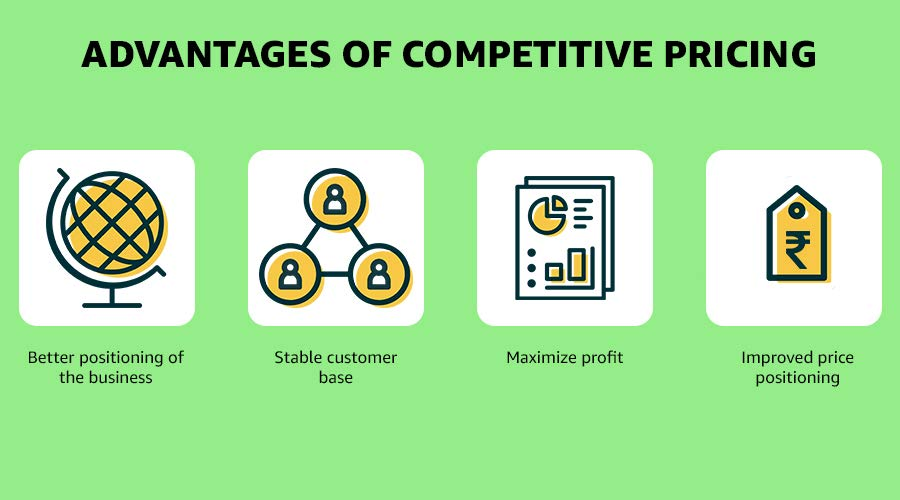 Advantages of Competitive Pricing