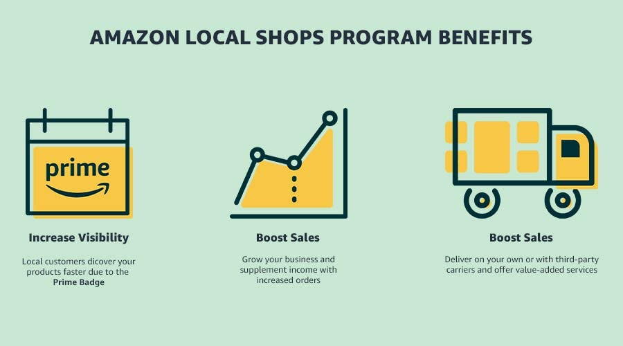 Local Shops on Amazon Benefits - Boost in Sales
