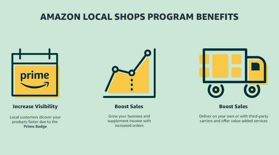 Local Shops on Amazon - Benefits
