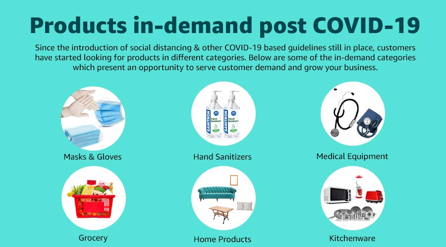 Products in-demand post COVID-19
