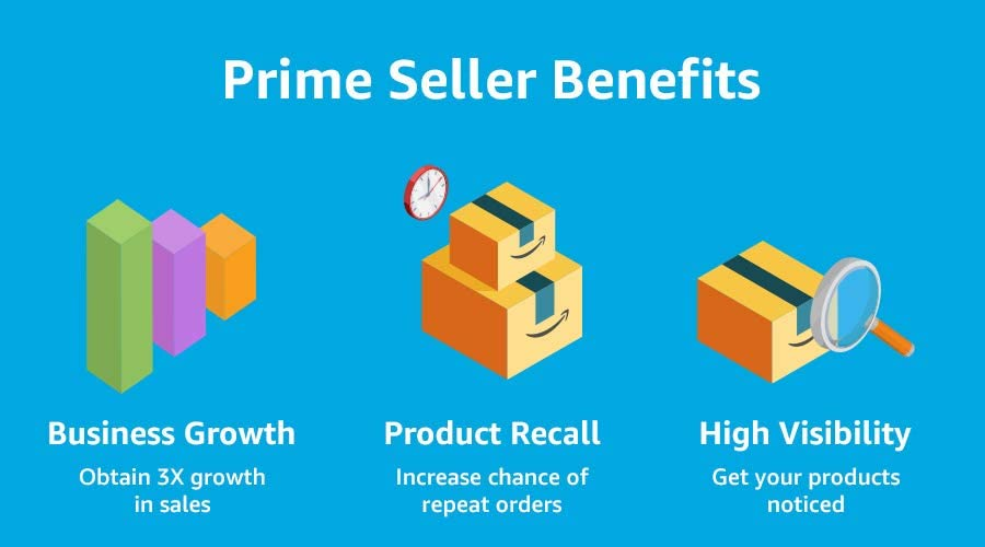 Boost your sales with Prime