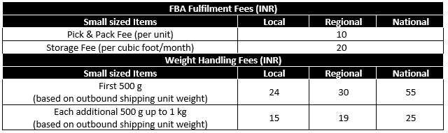 FBA Feels for Small Size Items